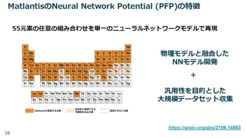 「Matlantis」は55元素の任意の組み合わせを単一のニューラルネットワークモデルで再現している