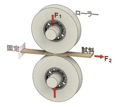 摩擦係数測定装置