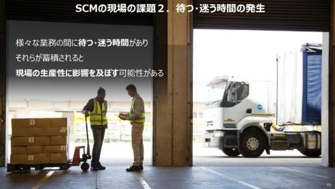 SCMの現場の課題「待つ・迷う時間の発生」