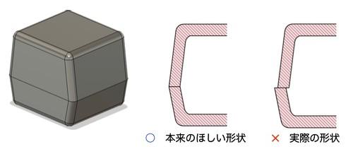 射出成形でケースを成形したところ、上下の合わせ部分がズレてしまいきれいにはまらない……