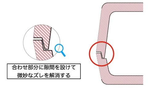 """2段階目の対策としてあえて""""隙間""""を設ける"""