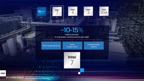「Intel 7」はトランジスタの消費電力1W当たりの性能で10〜15%向上している