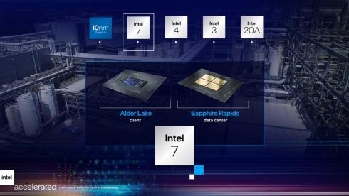 「Intel 7」は「Alder Lake」と「Sapphire Rapids」の量産に適用される
