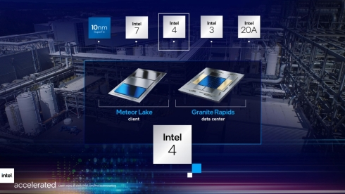 「Intel 4」は「Meteor Lake」と「Granite Rapids」の量産に適用される