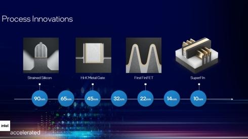 インテルは微細化だけでなくトランジスタに新たな材料や構造を導入することで半導体の性能向上を実現してきた