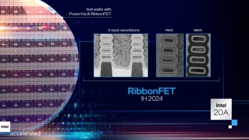 トランジスタのゲート形状が全周ゲート型と呼ぶ構造になる「RibbonFET」