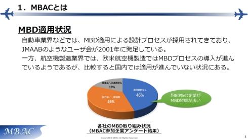 国内航空機製造業界におけるMBDの適用状況