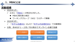 MBACの活動経緯とWG