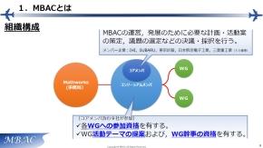 MBACの組織構成