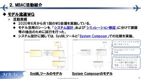 モデル流通WGの「システム設計」のプロセス試行