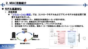 モデル流通WGの「シミュレーション検証」のプロセス試行