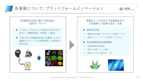 オリヅルセラピューティクスのプラットフォームイノベーション事業