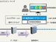産業用IoTプラットフォームに対応した軸受診断アプリケーションを開発