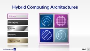 ハイブリッドコンピューティングアーキテクチャ