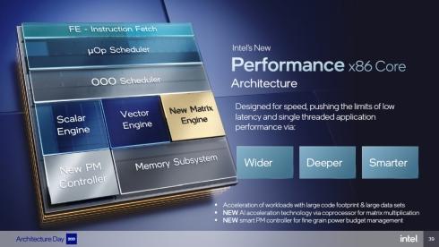 「Performance Core」の特徴