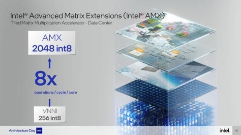 「AMX」の概要