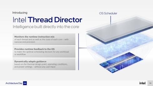 「Intel Thread Director」の概要