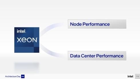 「Sapphire Rapids」はノード性能だけでなくデータセンター性能の向上に貢献する機能を持つ