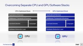 CPUとGPUが共存するシステムでの課題