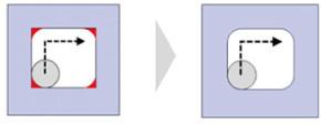 形状変更(R付与)提案機能