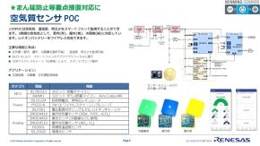 空気質センサーPOC