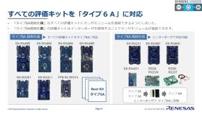 マイコン開発ボードは全てタイプ6AのPmodモジュールに対応