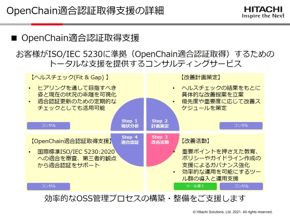 OpenChain適合認証取得支援サービスの詳細