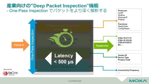 ディープパケットインスペクション機能のレイテンシは500μs以下