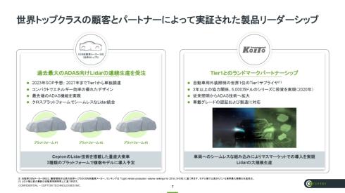 米国大手自動車メーカーからの大規模受注(左)と小糸製作所とのパートナーシップ(右)の概要