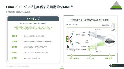 MMTの技術概要