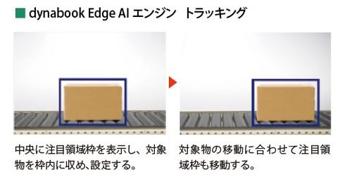 「dynabook Edge AI エンジン」の「トラッキング機能」