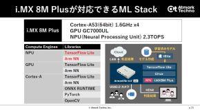 「i.MX 8M Plus」のNPUによる高いAI処理性能