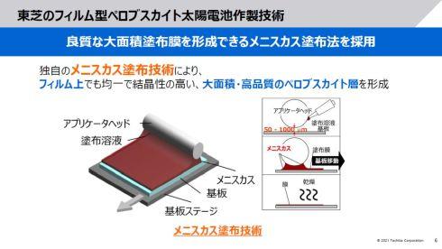 東芝がペロブスカイト太陽電池の塗布に採用するメニスカス塗布技術