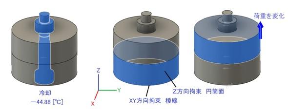 ボルトによる軸力が発生している状態で被締結体に荷重を与えた状態