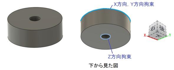 (左) 解析モデル/(右) 拘束条件
