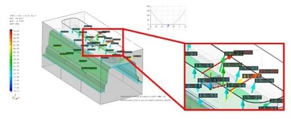 センサーデータを3D CAD上で可視化した様子