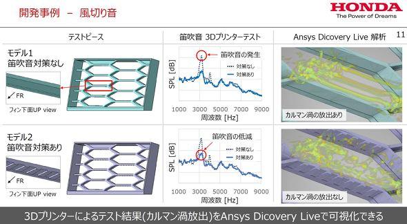 3Dプリンタで製作したテストピースによる実験結果と同じような傾向を、Ansys Discovery Liveで可視化することができた