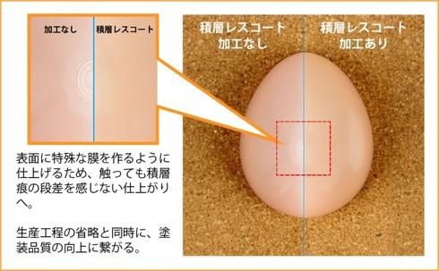 表面加工技術「積層レスコート」の効果について