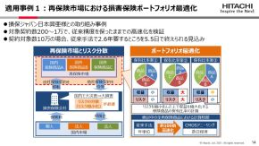 損保ジャパン日本興亜の採用事例