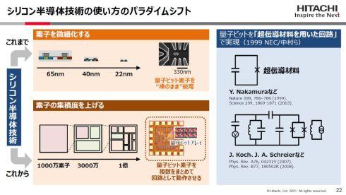 超伝導量子ビットを参考に、シリコン量子ビットの開発に新たなコンセプトを導入した