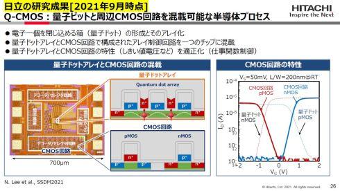シリコン量子ビットを実現する「Q-CMOS」と構造
