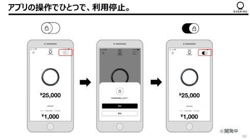 スマートフォンアプリからワンタップで利用を停止できる