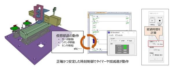 仮想時間で連携する「XVL Vmech Simulator」と三菱電機製シーケンサー