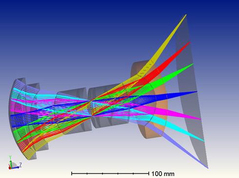 自律走行車のセンサーやドローンなどに使用される広角視野カメラの「Zemax OpticStudio」モデル