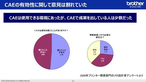 CAEを使用できる環境にはあったが、CAEで成果を出している人は少数だった