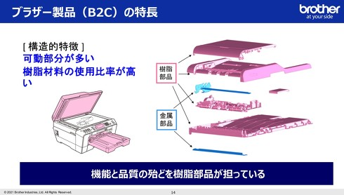 B2C向けのブラザー工業製品は構造的特徴として、可動部が多く、樹脂材料の使用比率が高い傾向にある