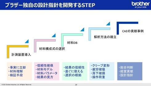 ブラザー工業独自の品質設計指針の開発に向けたステップについて