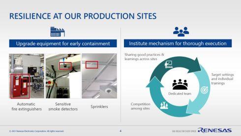 火災対策を含めた工場のレジリエンス強化施策