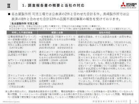 名古屋製作所 可児工場で判明した品質不正の概要