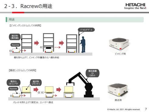 「Racrew」の主な用途